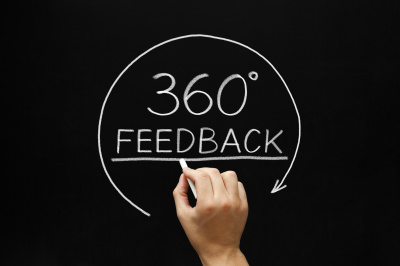 The 360 degree feedback process